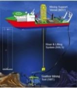 EcoStrategic - Deep sea mining review - Pacific Islands